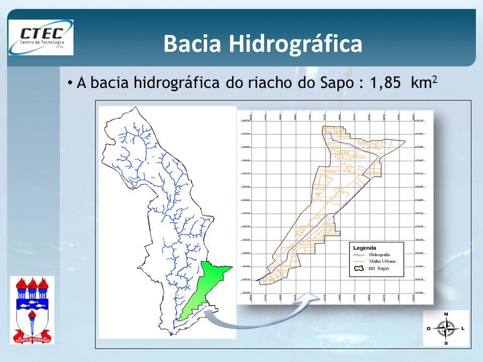 Bacia Hidrográfica A bacia hidrográfica do riacho do Sapo : 1,85 km 2