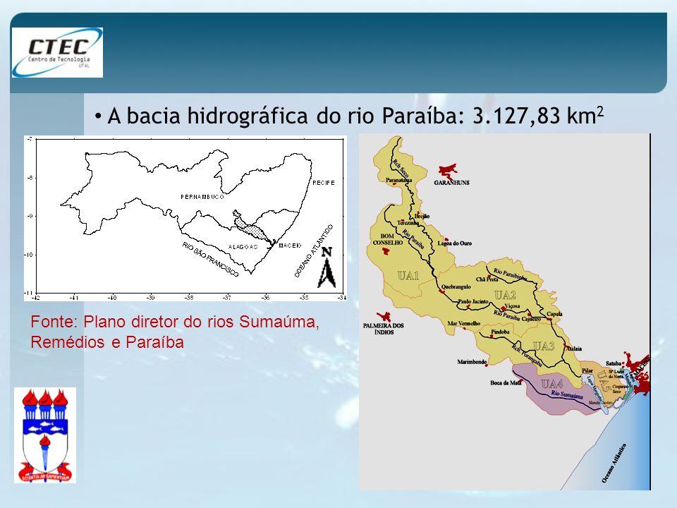 A bacia hidrográfica do rio Paraíba: 3.127,83 km 2 Fonte: Plano diretor do rios Sumaúma, Remédios e Paraíba