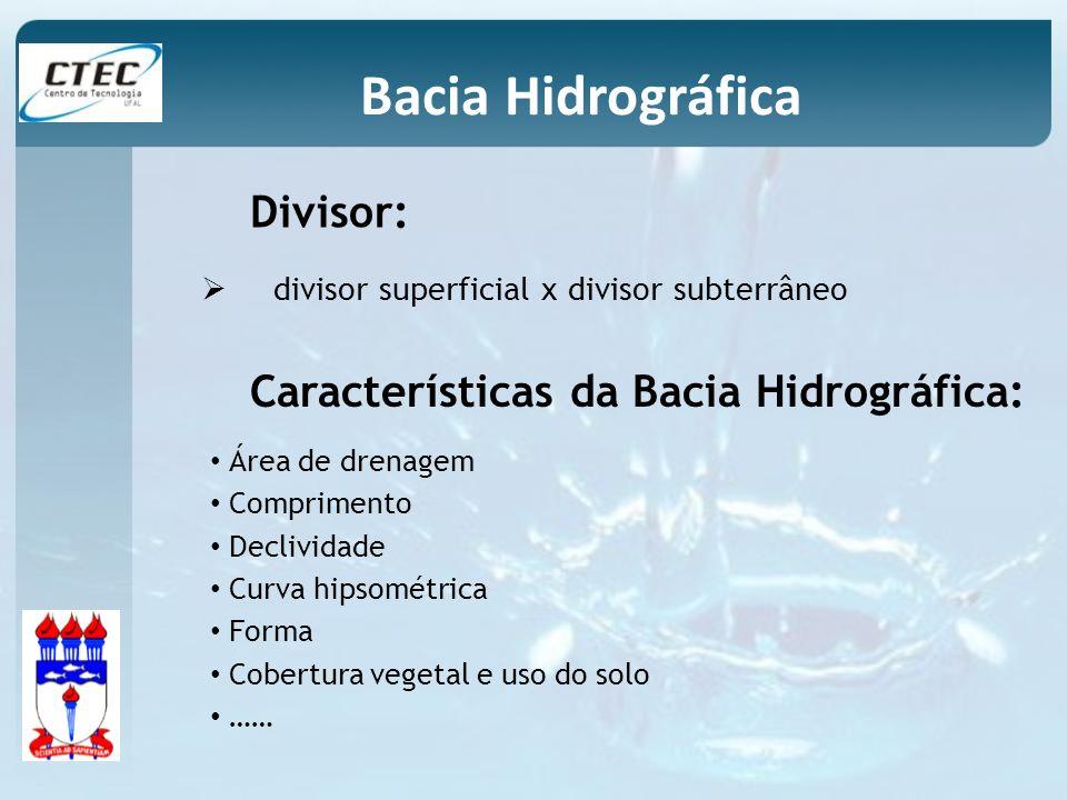 divisor superficial x divisor subterrâneo Divisor: Características da Bacia Hidrográfica: Área de drenagem Comprimento Declividade Curva hipsométrica