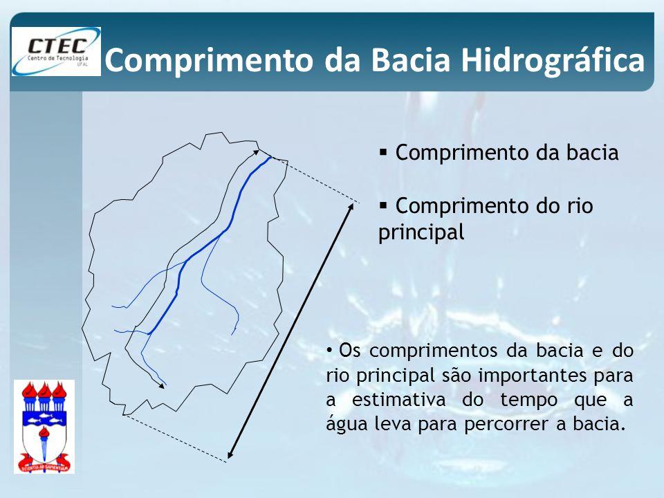Comprimento da bacia Comprimento do rio principal Comprimento da Bacia Hidrográfica Os comprimentos da bacia e do rio principal são importantes para a