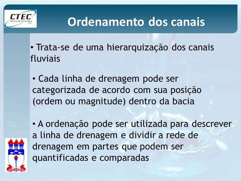 Ordenamento dos canais Trata-se de uma hierarquização dos canais fluviais Cada linha de drenagem pode ser categorizada de acordo com sua posição (orde