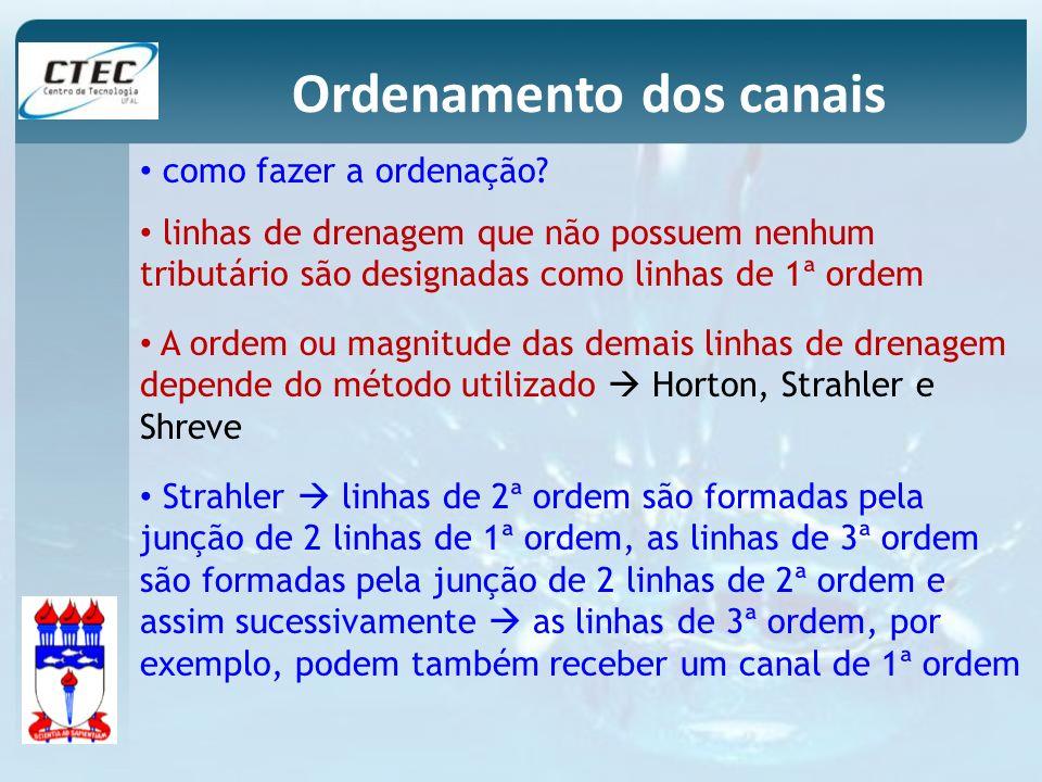 Ordenamento dos canais Strahler linhas de 2ª ordem são formadas pela junção de 2 linhas de 1ª ordem, as linhas de 3ª ordem são formadas pela junção de