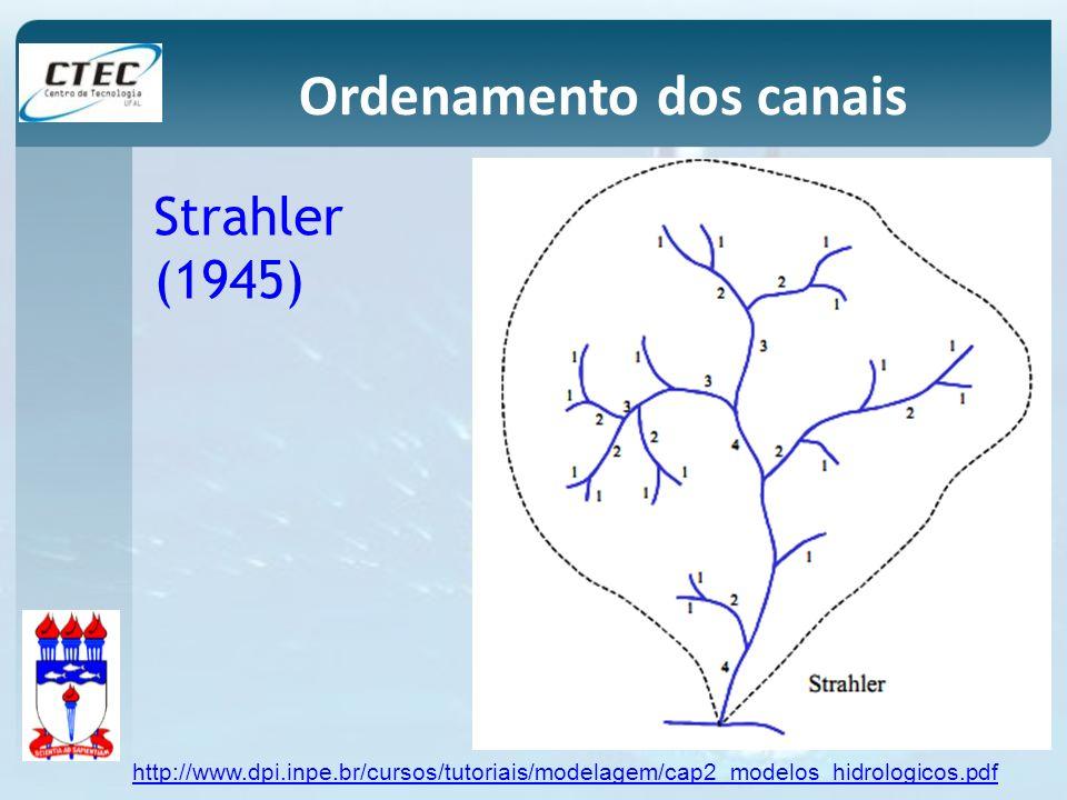 Strahler (1945) Ordenamento dos canais http://www.dpi.inpe.br/cursos/tutoriais/modelagem/cap2_modelos_hidrologicos.pdf