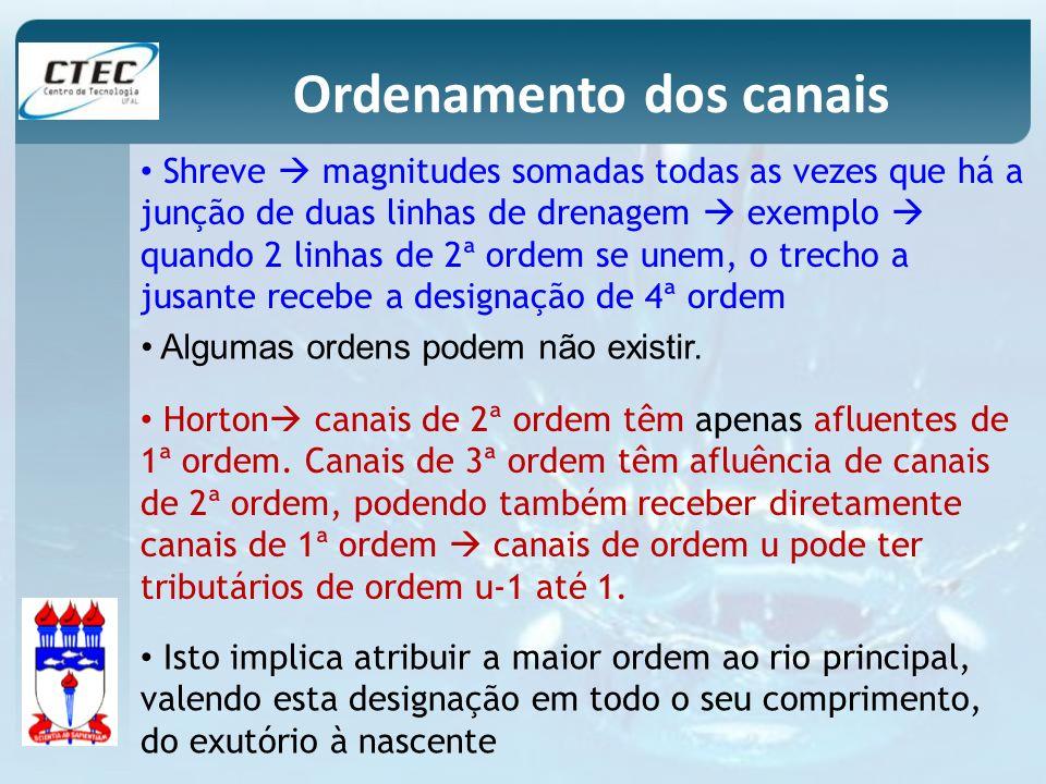 Shreve magnitudes somadas todas as vezes que há a junção de duas linhas de drenagem exemplo quando 2 linhas de 2ª ordem se unem, o trecho a jusante re