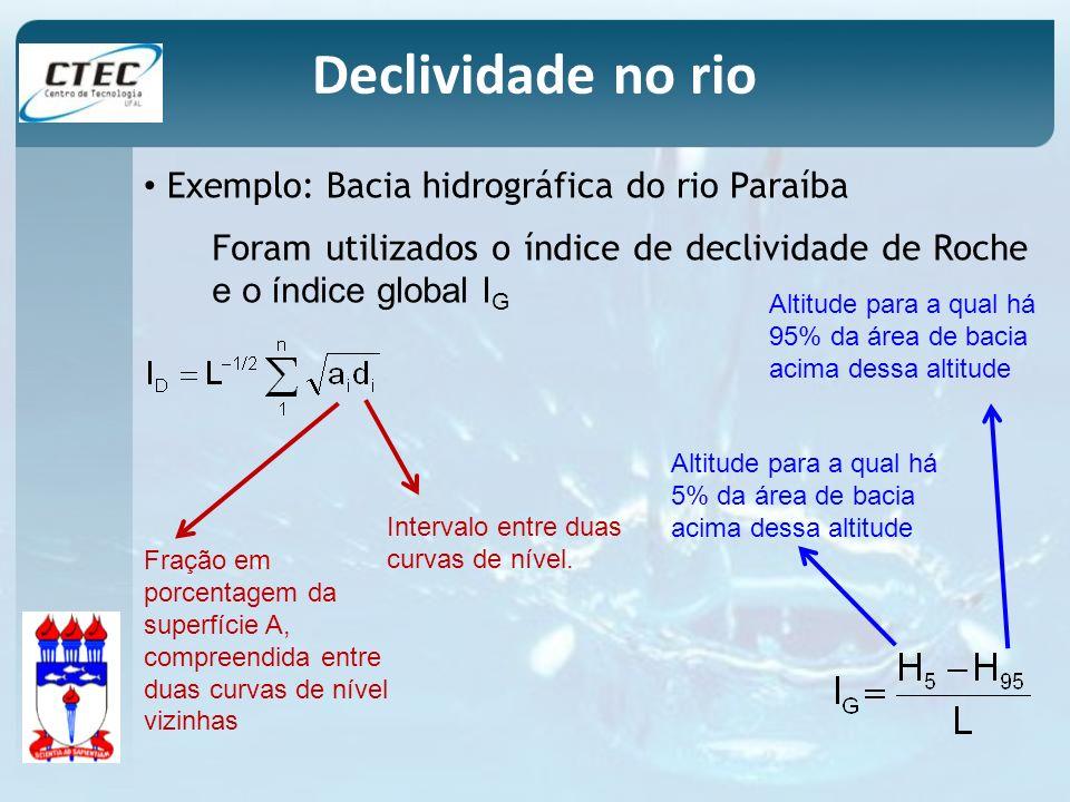 Declividade no rio Exemplo: Bacia hidrográfica do rio Paraíba Foram utilizados o índice de declividade de Roche e o índice global I G Fração em porcen
