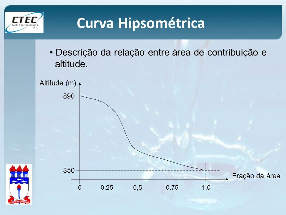 Descrição da relação entre área de contribuição e altitude. Altitude (m) 350 890 Fração da área 01,00,250,750,5 Curva Hipsométrica