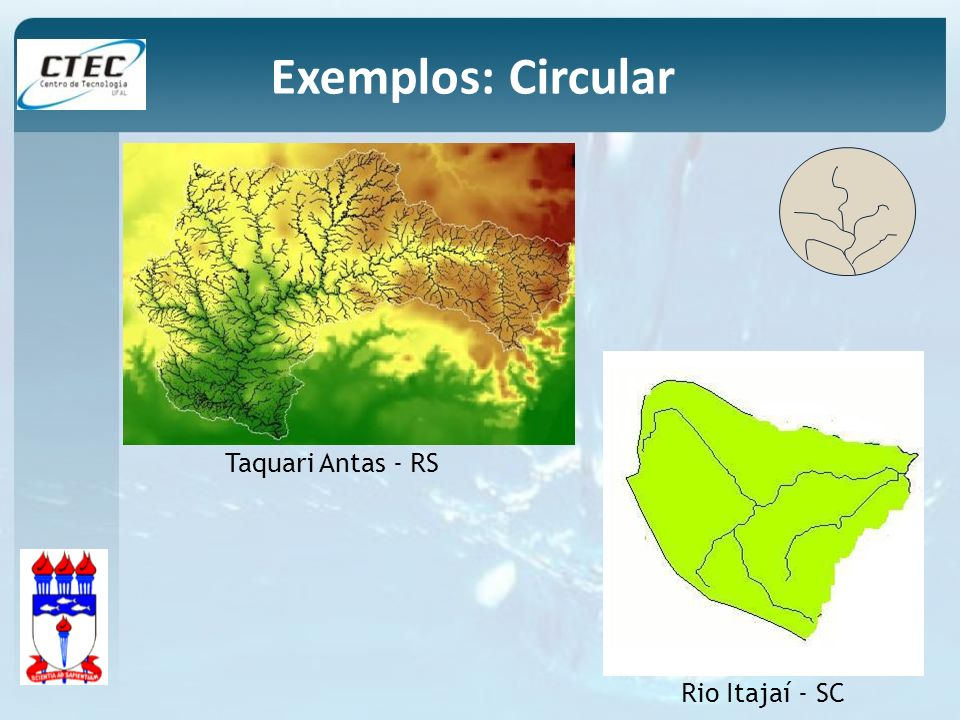 Taquari Antas - RS Rio Itajaí - SC Exemplos: Circular