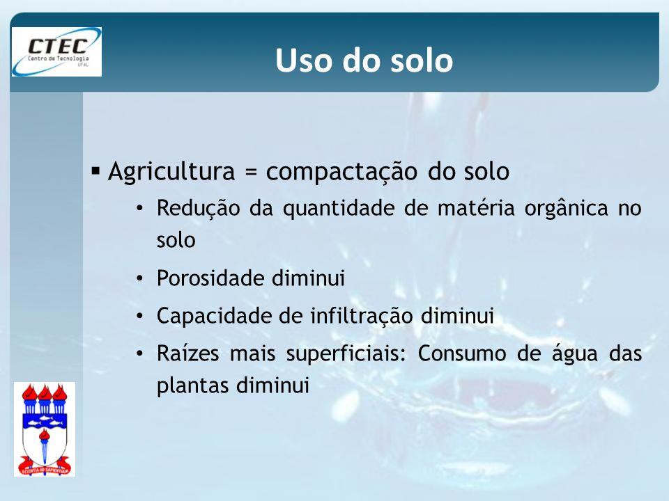 Agricultura = compactação do solo Redução da quantidade de matéria orgânica no solo Porosidade diminui Capacidade de infiltração diminui Raízes mais s