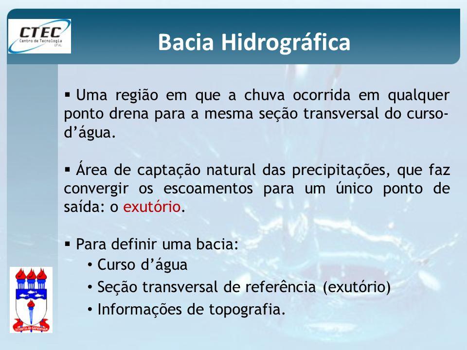 Bacia Hidrográfica Uma região em que a chuva ocorrida em qualquer ponto drena para a mesma seção transversal do curso- dágua. Área de captação natural