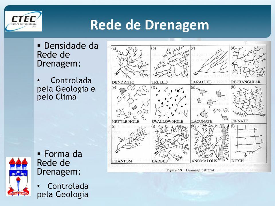 Densidade da Rede de Drenagem: Forma da Rede de Drenagem: Controlada pela Geologia e pelo Clima Controlada pela Geologia Rede de Drenagem