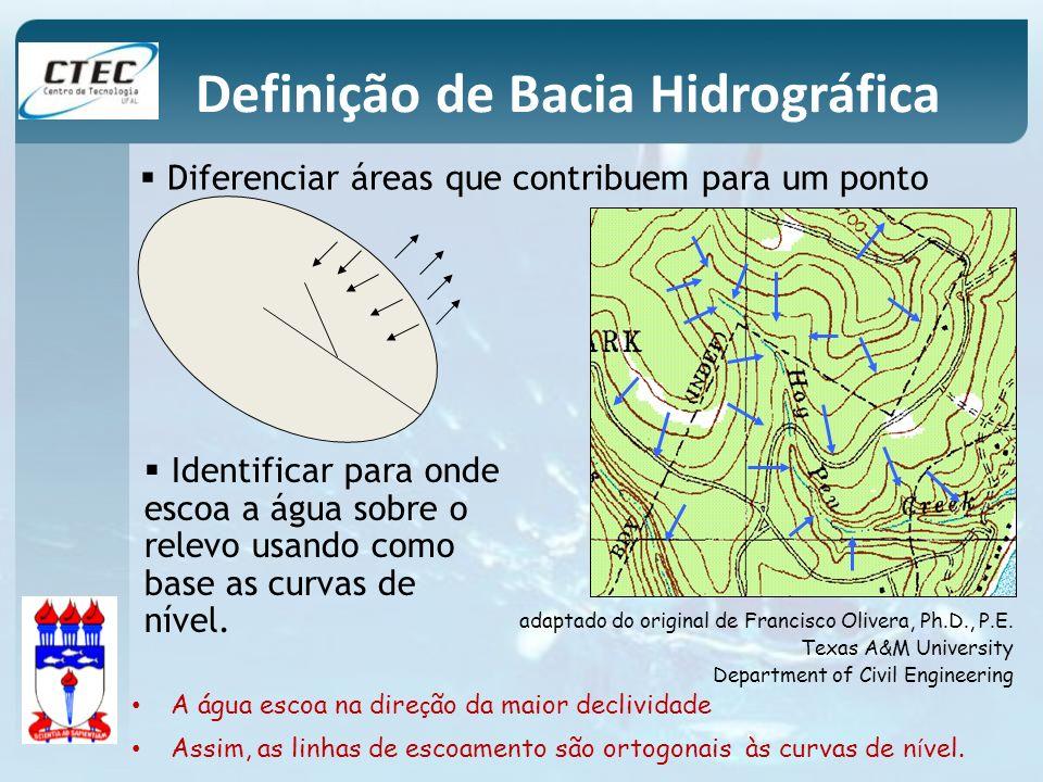 Diferenciar áreas que contribuem para um ponto Definição de Bacia Hidrográfica Identificar para onde escoa a água sobre o relevo usando como base as c