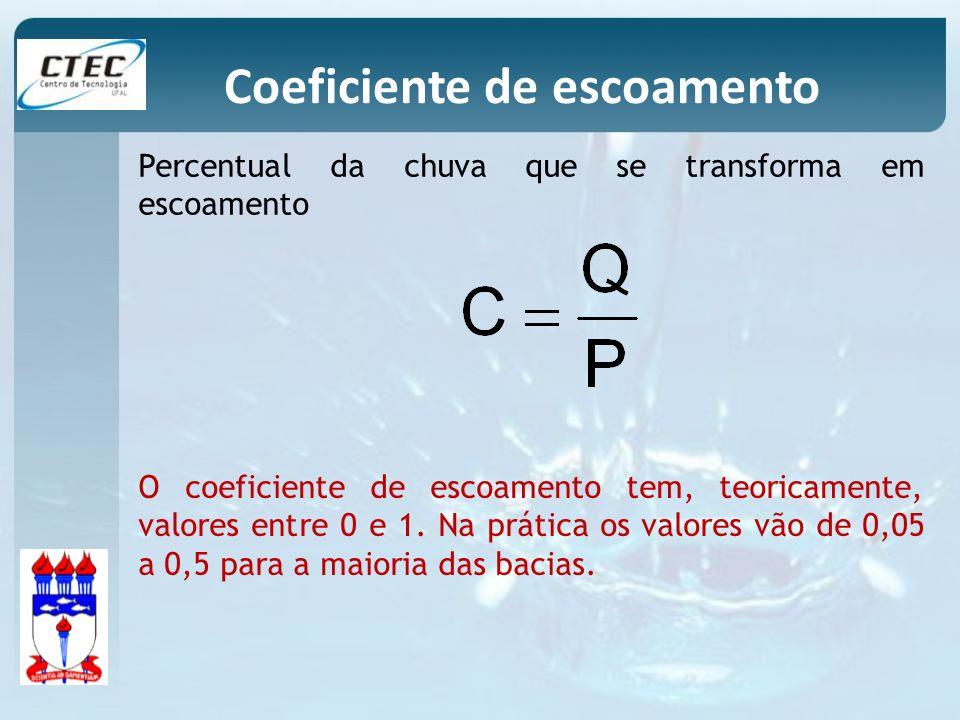 Percentual da chuva que se transforma em escoamento O coeficiente de escoamento tem, teoricamente, valores entre 0 e 1. Na prática os valores vão de 0
