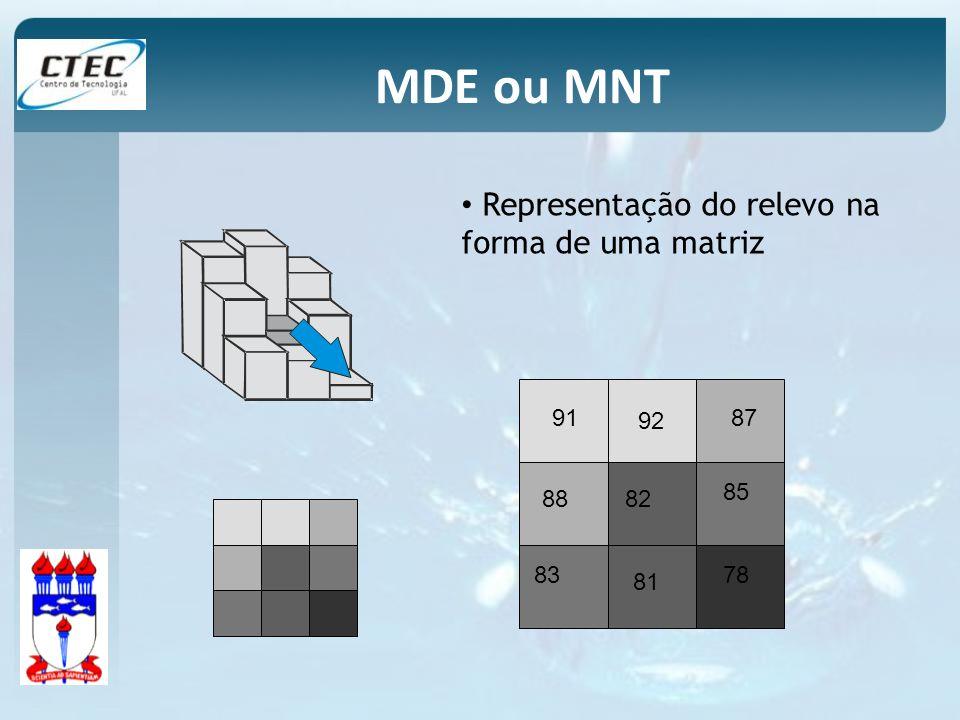 Representação do relevo na forma de uma matriz 92 91 88 87 82 85 83 81 78 MDE ou MNT