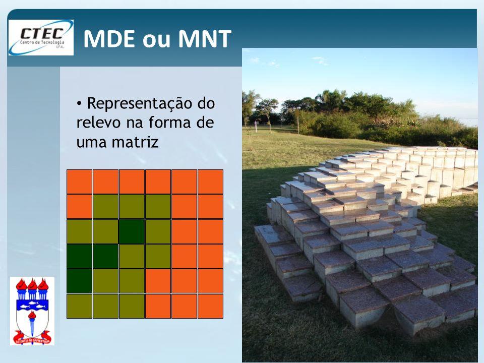 Representação do relevo na forma de uma matriz MDE ou MNT