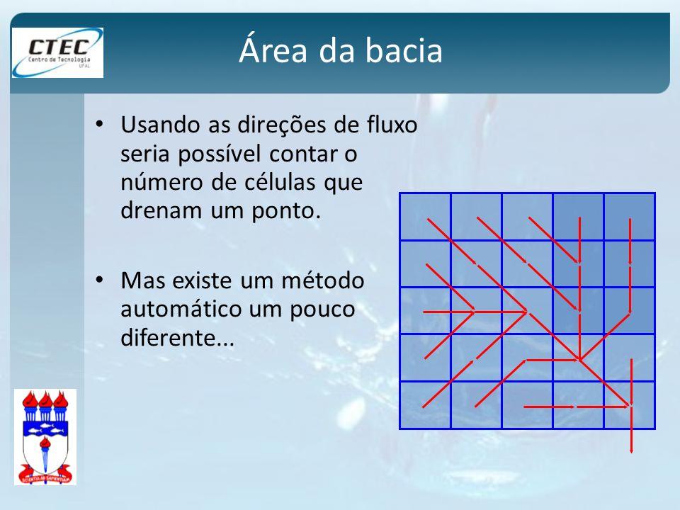 Área da bacia Usando as direções de fluxo seria possível contar o número de células que drenam um ponto. Mas existe um método automático um pouco dife