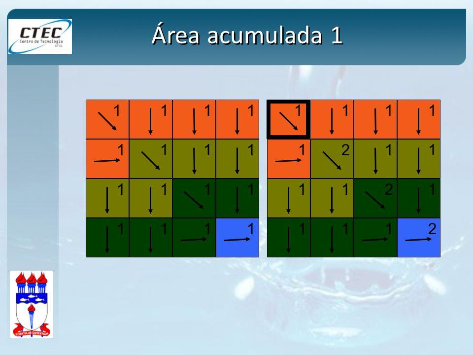 Área acumulada 1 1 1 11 1 1 1111 1 1 111 1 1 1 11 1 2 1112 2 1 111 1