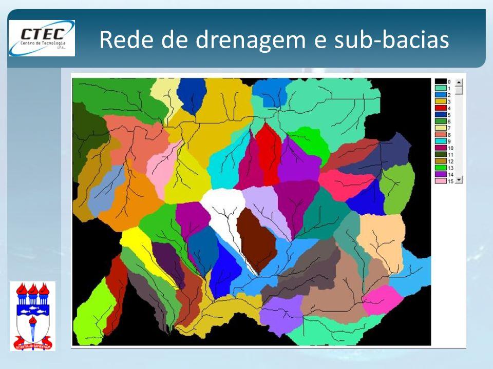 Rede de drenagem e sub-bacias