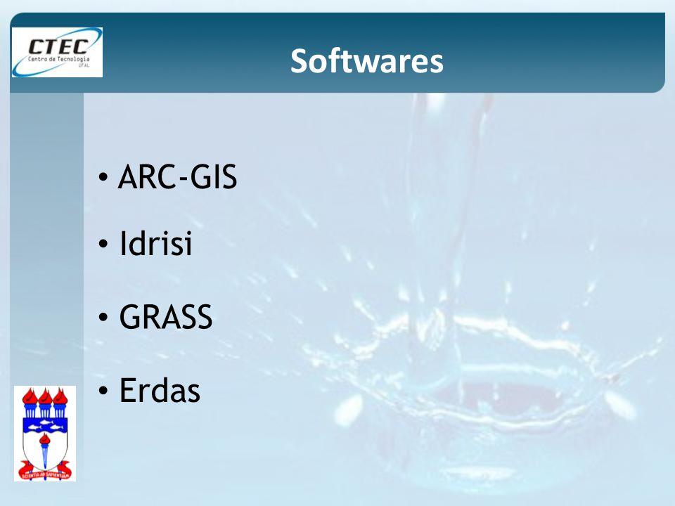 ARC-GIS Idrisi GRASS Erdas Softwares