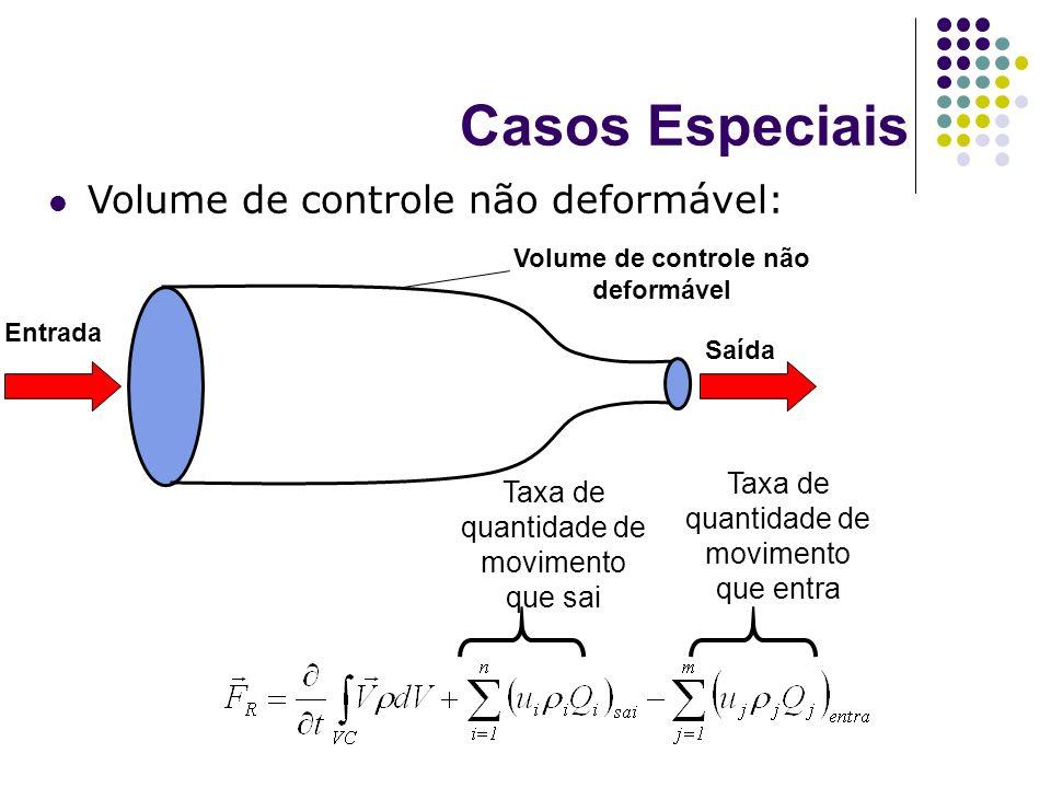 Casos Especiais Volume de controle não deformável: Entrada Saída Volume de controle não deformável Taxa de quantidade de movimento que sai Taxa de qua