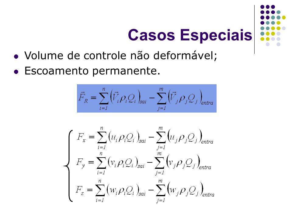 Casos Especiais Volume de controle não deformável; Escoamento permanente.