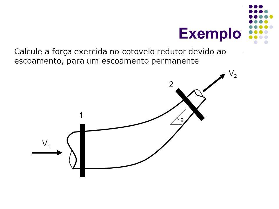 Exemplo Calcule a força exercida no cotovelo redutor devido ao escoamento, para um escoamento permanente 1 2 θ V1V1 V2V2
