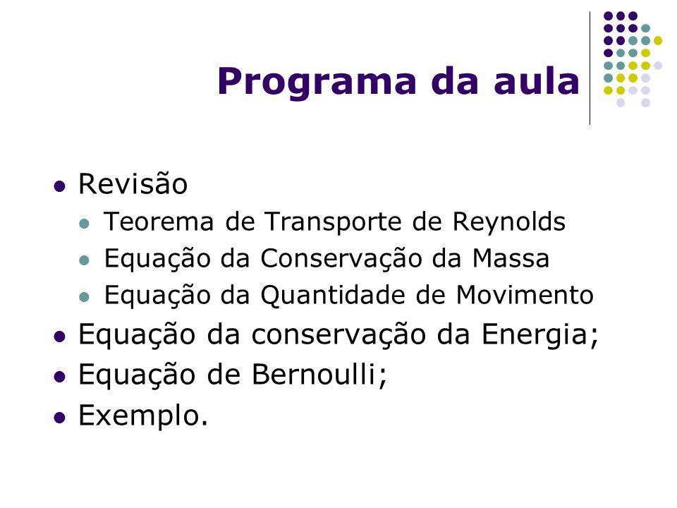 Programa da aula Revisão Teorema de Transporte de Reynolds Equação da Conservação da Massa Equação da Quantidade de Movimento Equação da conservação d