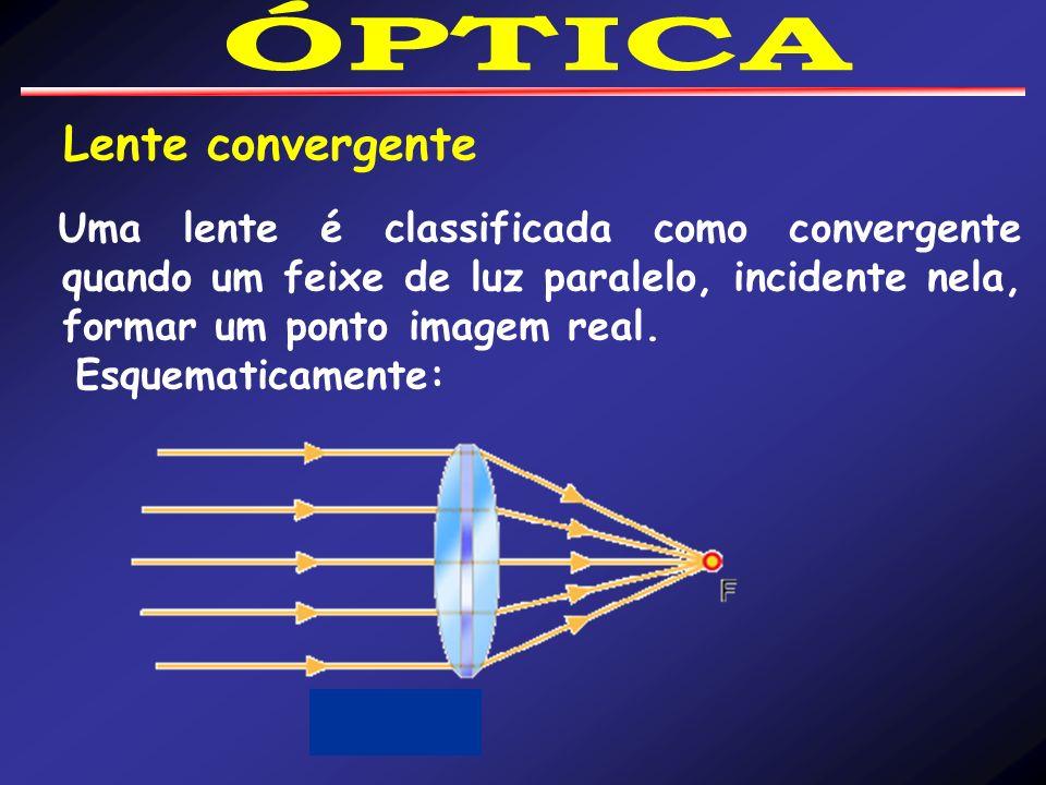 Lente convergente Uma lente é classificada como convergente quando um feixe de luz paralelo, incidente nela, formar um ponto imagem real.