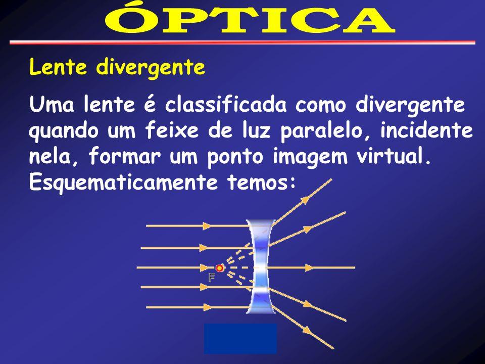 Lente divergente Uma lente é classificada como divergente quando um feixe de luz paralelo, incidente nela, formar um ponto imagem virtual.