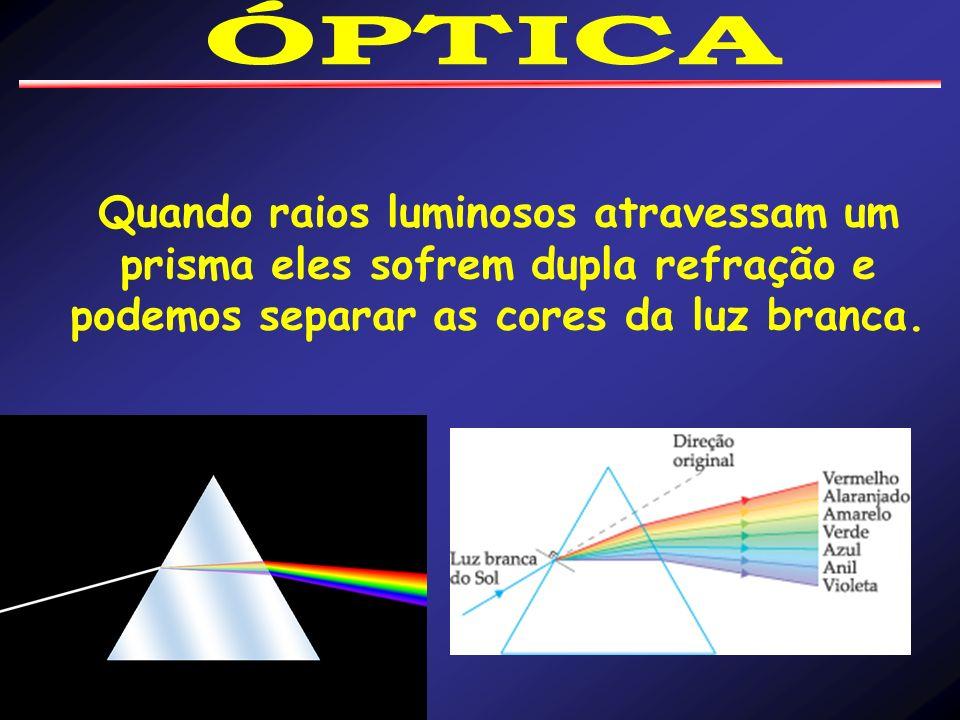 Quando raios luminosos atravessam um prisma eles sofrem dupla refração e podemos separar as cores da luz branca.