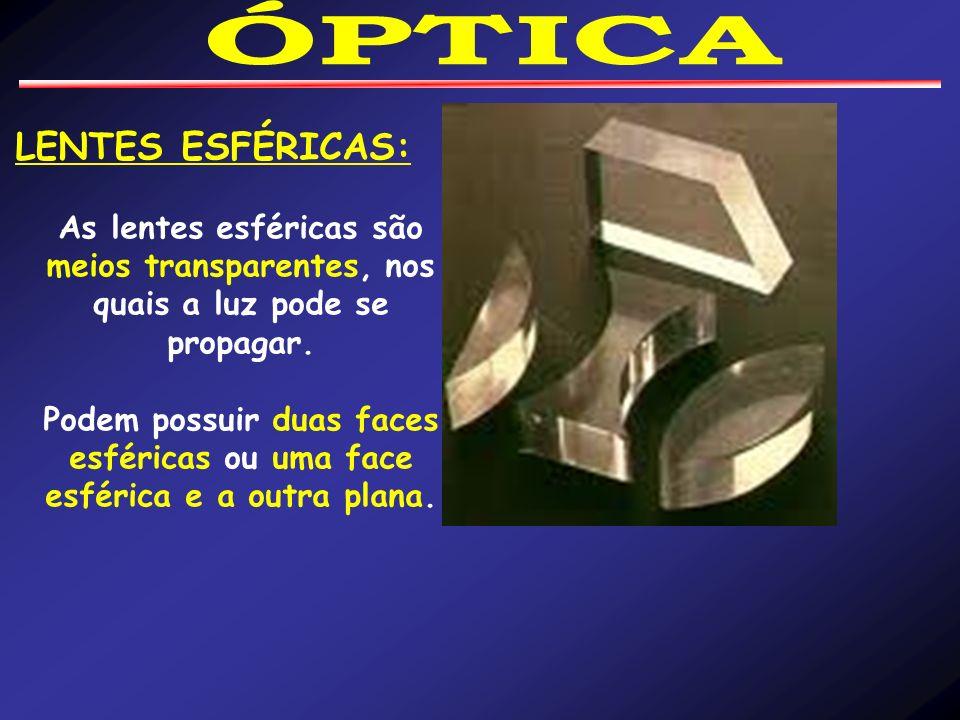 LENTES ESFÉRICAS: As lentes esféricas são meios transparentes, nos quais a luz pode se propagar.