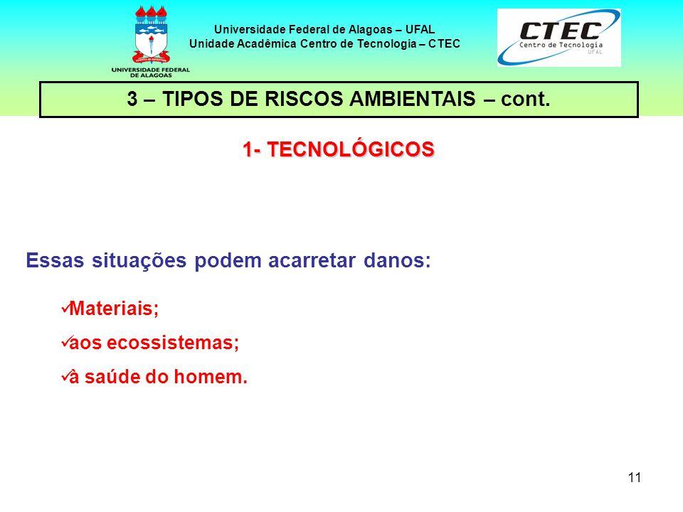 11 Universidade Federal de Alagoas – UFAL Unidade Acadêmica Centro de Tecnologia – CTEC Essas situações podem acarretar danos: Materiais; aos ecossist