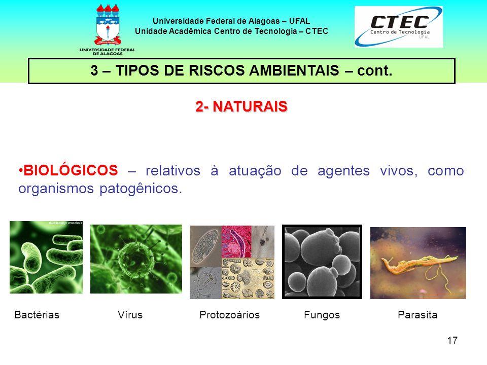 17 Universidade Federal de Alagoas – UFAL Unidade Acadêmica Centro de Tecnologia – CTEC BIOLÓGICOS – relativos à atuação de agentes vivos, como organismos patogênicos.