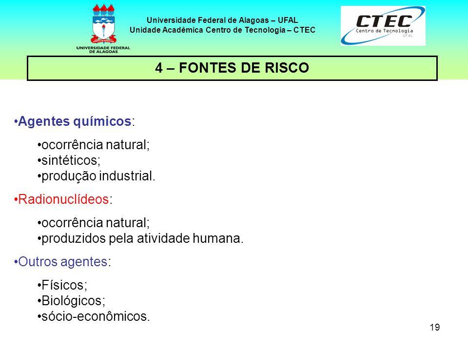 19 Universidade Federal de Alagoas – UFAL Unidade Acadêmica Centro de Tecnologia – CTEC 4 – FONTES DE RISCO Agentes químicos: ocorrência natural; sintéticos; produção industrial.
