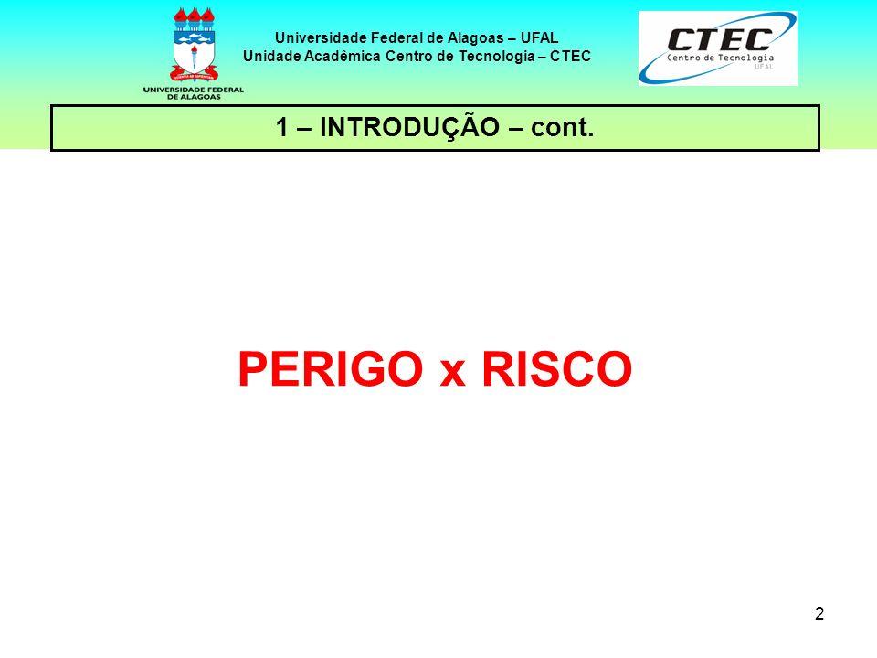2 1 – INTRODUÇÃO – cont. Universidade Federal de Alagoas – UFAL Unidade Acadêmica Centro de Tecnologia – CTEC PERIGO x RISCO