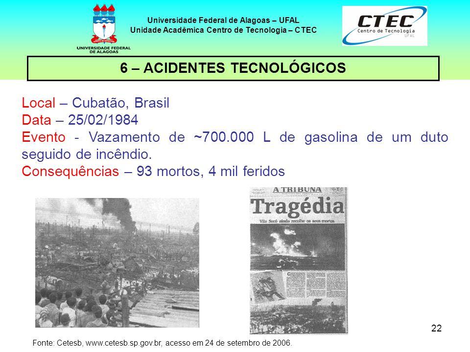 22 Universidade Federal de Alagoas – UFAL Unidade Acadêmica Centro de Tecnologia – CTEC 6 – ACIDENTES TECNOLÓGICOS Local – Cubatão, Brasil Data – 25/02/1984 Evento - Vazamento de ~700.000 L de gasolina de um duto seguido de incêndio.