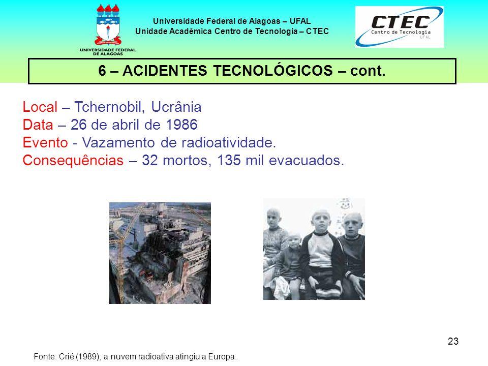 23 Universidade Federal de Alagoas – UFAL Unidade Acadêmica Centro de Tecnologia – CTEC 6 – ACIDENTES TECNOLÓGICOS – cont. Local – Tchernobil, Ucrânia