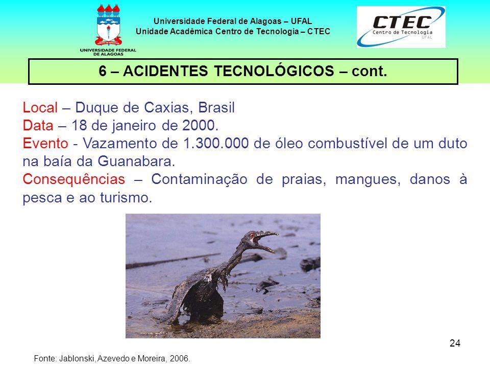 24 Universidade Federal de Alagoas – UFAL Unidade Acadêmica Centro de Tecnologia – CTEC Local – Duque de Caxias, Brasil Data – 18 de janeiro de 2000.
