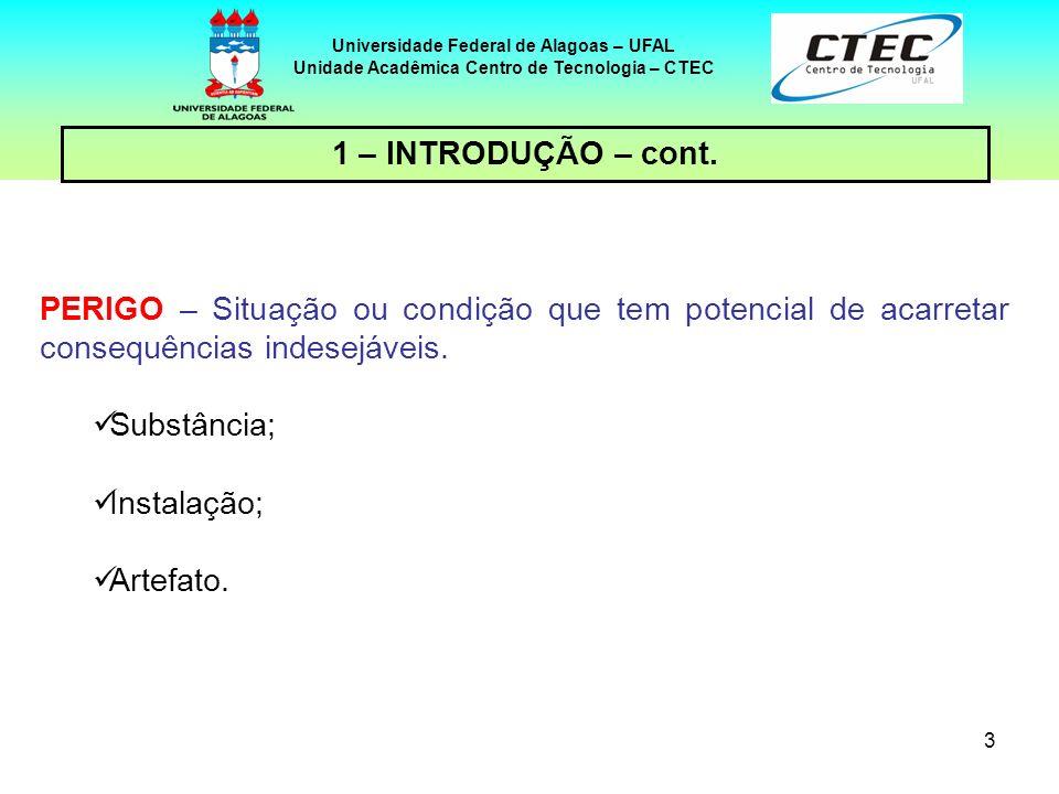 3 1 – INTRODUÇÃO – cont. Universidade Federal de Alagoas – UFAL Unidade Acadêmica Centro de Tecnologia – CTEC PERIGO – Situação ou condição que tem po