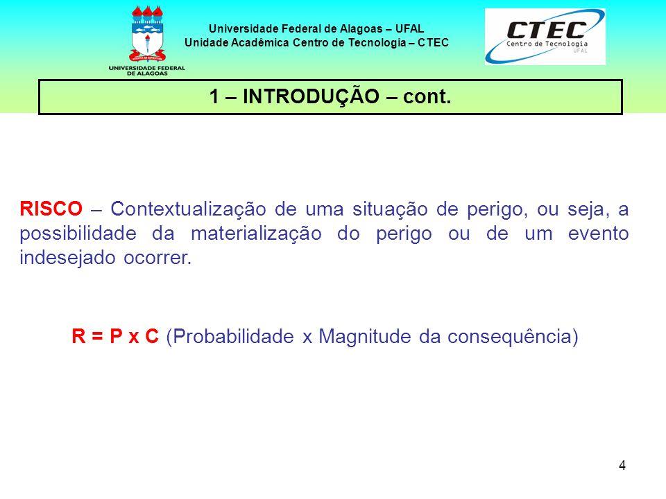 4 1 – INTRODUÇÃO – cont. Universidade Federal de Alagoas – UFAL Unidade Acadêmica Centro de Tecnologia – CTEC RISCO – Contextualização de uma situação