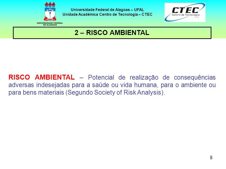 5 Universidade Federal de Alagoas – UFAL Unidade Acadêmica Centro de Tecnologia – CTEC 2 – RISCO AMBIENTAL RISCO AMBIENTAL – Potencial de realização d