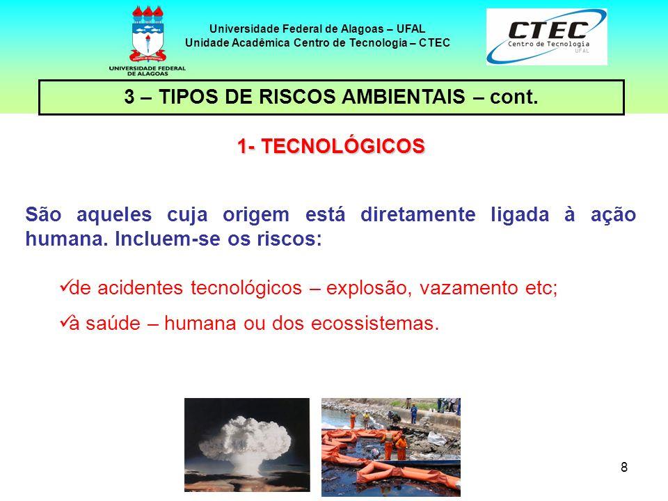 8 Universidade Federal de Alagoas – UFAL Unidade Acadêmica Centro de Tecnologia – CTEC 3 – TIPOS DE RISCOS AMBIENTAIS – cont. 1- TECNOLÓGICOS São aque