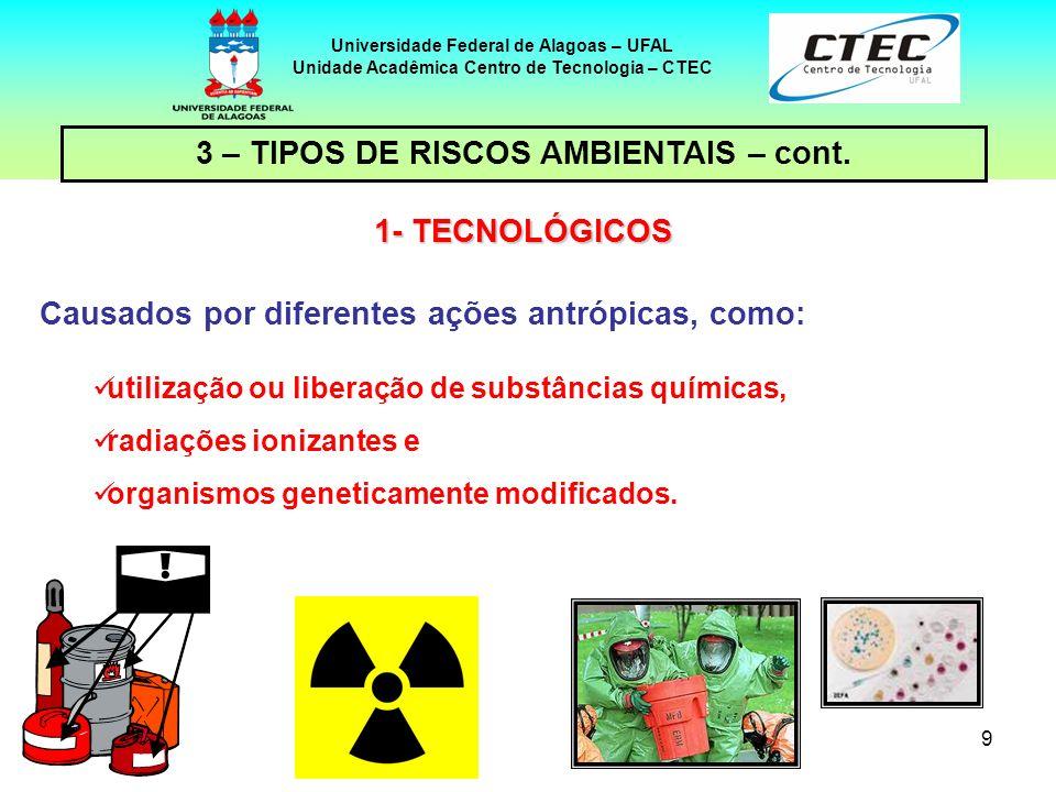 9 Universidade Federal de Alagoas – UFAL Unidade Acadêmica Centro de Tecnologia – CTEC Causados por diferentes ações antrópicas, como: utilização ou liberação de substâncias químicas, radiações ionizantes e organismos geneticamente modificados.