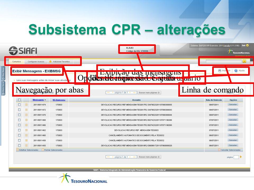 Subsistema CPR – alterações Identificação da UG e do usuário Navegação por abas Exibição das mensagens Opções de impressão e ajuda Linha de comando