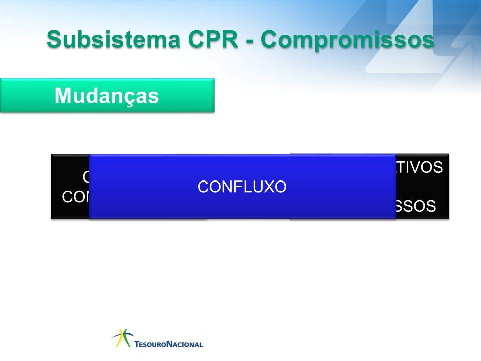 GESTÃO DE COMPROMISSOS DEMONSTRATIVOS DE COMPROMISSOS DEMONSTRATIVOS DE COMPROMISSOS CONFLUXO Subsistema CPR - Compromissos Mudanças