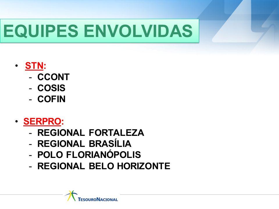 OBRIGADO OBRIGADO Coordenação-Geral de Contabilidade de Custos da União STN / CCONT