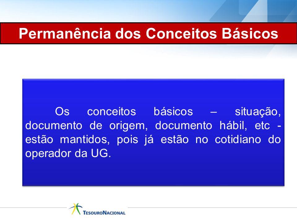 Permanência dos Conceitos Básicos Os conceitos básicos – situação, documento de origem, documento hábil, etc - estão mantidos, pois já estão no cotidi