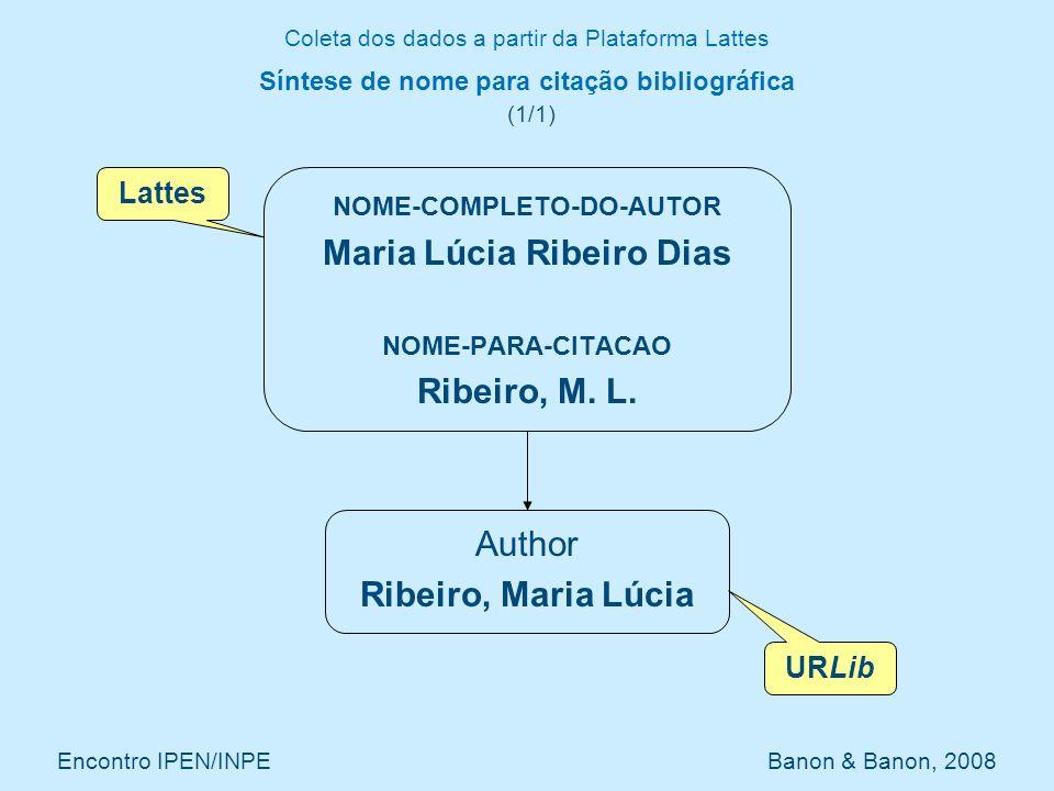 Coleta dos dados a partir da Plataforma Lattes Encontro IPEN/INPE Banon & Banon, 2008 Síntese de nome para citação bibliográfica (1/1) NOME-COMPLETO-D