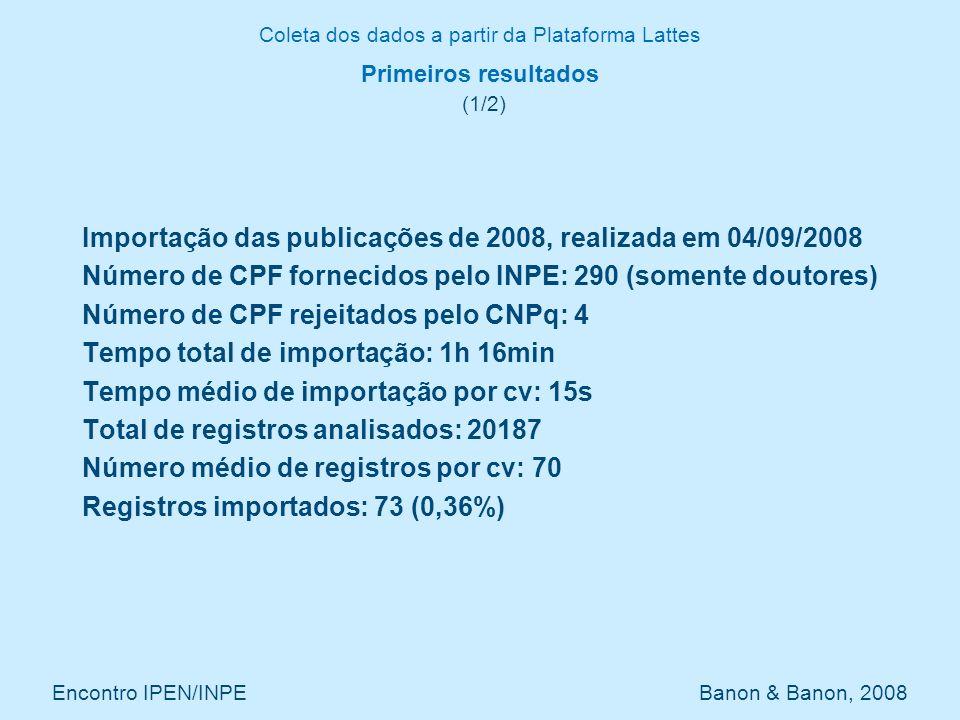 Coleta dos dados a partir da Plataforma Lattes Encontro IPEN/INPE Banon & Banon, 2008 Primeiros resultados (1/2) Importação das publicações de 2008, r