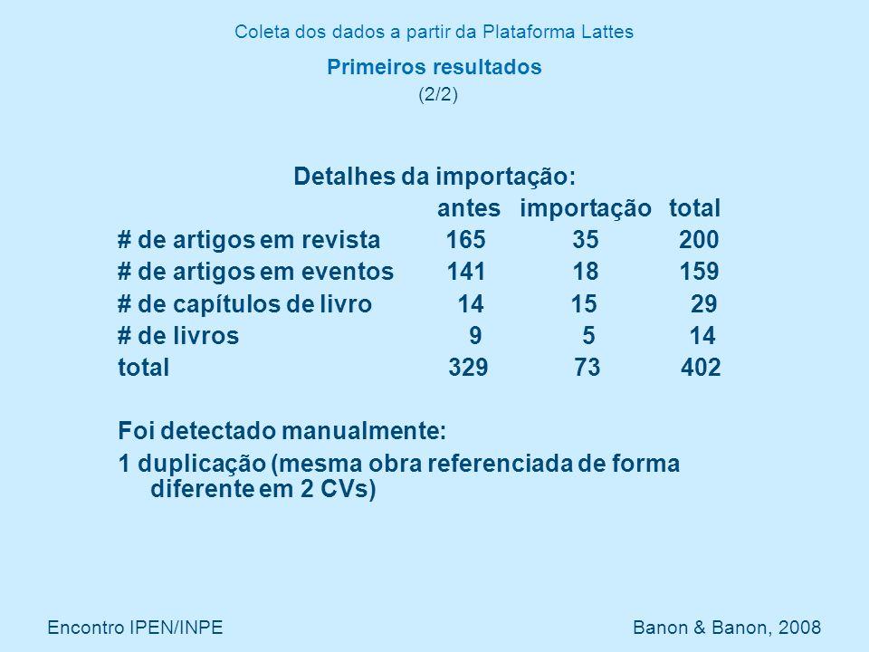 Coleta dos dados a partir da Plataforma Lattes Encontro IPEN/INPE Banon & Banon, 2008 Primeiros resultados (2/2) Detalhes da importação: antes importa