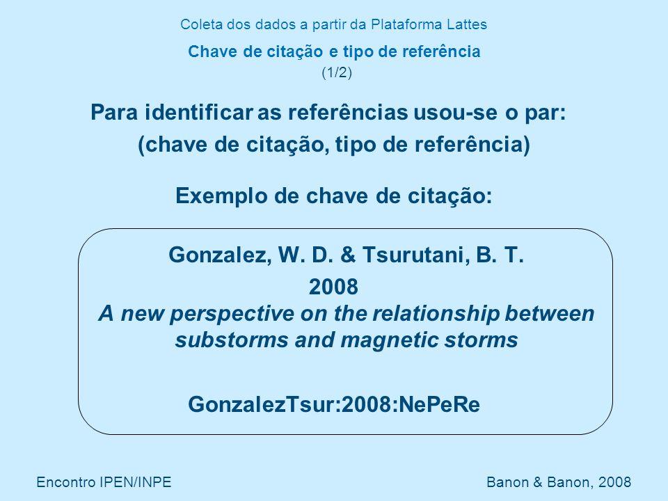 Coleta dos dados a partir da Plataforma Lattes Encontro IPEN/INPE Banon & Banon, 2008 Chave de citação e tipo de referência (1/2) Exemplo de chave de